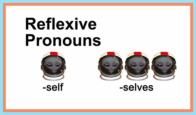 Reflexive Pronouns and Subjects- No nonsense Grammar