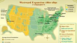 Manifest Destiny Westward Expansion Essay