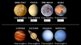 Your Weight on Other Worlds