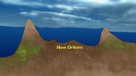 Hurricanes: New Orleans Under Threat