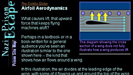 Aerodynamics: What Causes Lift?