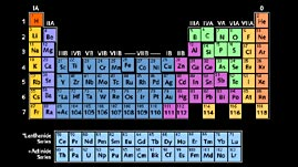 Pyrotechnics: It's Elemental