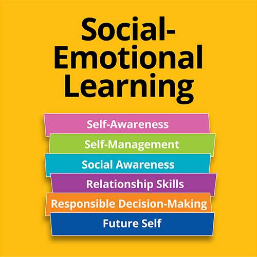 Social-Emotional Learning | PBS LearningMedia